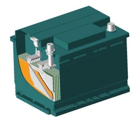 アイドリングストップ対応バッテリー